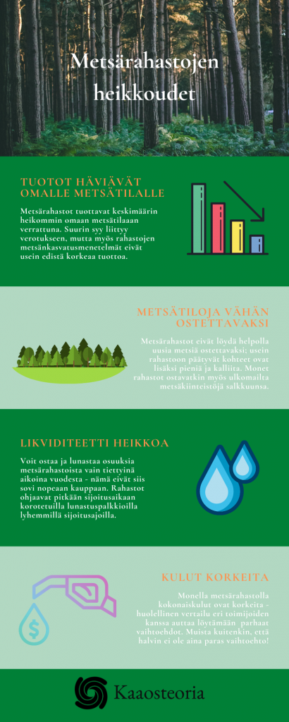 Metsärahastojen heikkoudet