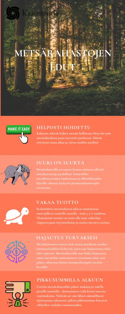 Metsärahastojen edut