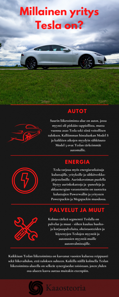 Millainen yritys Tesla on?