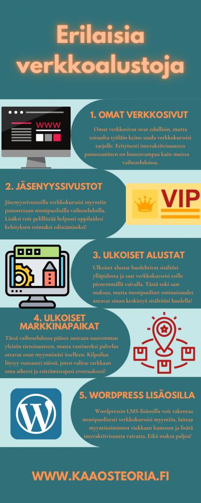 Verkkokurssialustat - omista verkkosivuista ulkoisiin markkinapaikkoihin