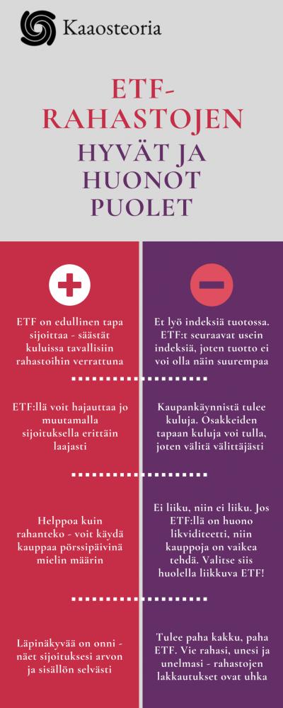 ETF - hyvää ja huonoa
